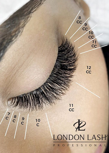 Lash Extensions Training Course - NB Professional